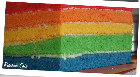 Rainbow Cake - Baking with the Pink Whisk